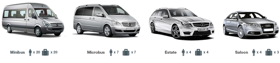 Taxi Transfer BudapestVienna Budapest Bratislava Prague Krakow Belgrade Split Zagreb Ljubljana Transfers Bus Train Transport Car Rental Driver Travel Trip Ride Shuttle City Station Hotel Airport Taxi Ride